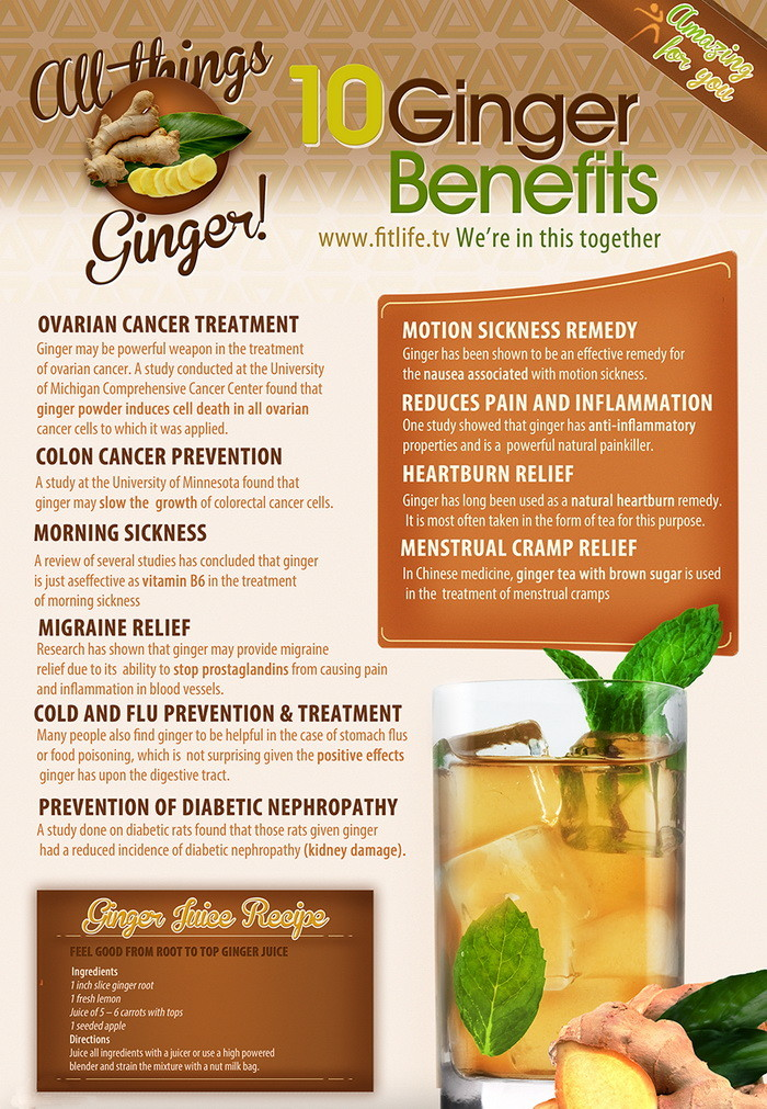 Here are the health benefits of using ginger