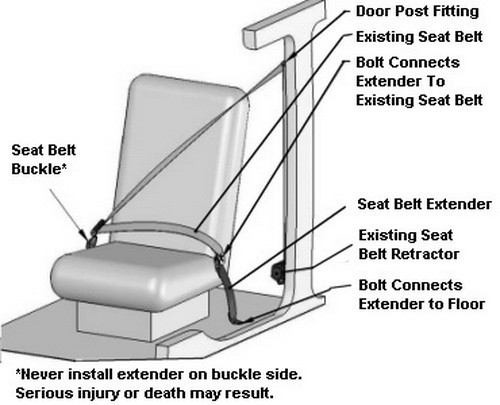 Car seatbelts for larger people