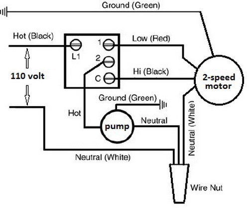 Swamp cooler wiring schematic diagram