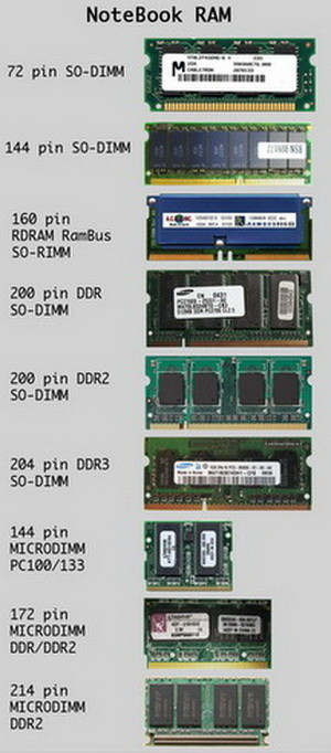 computer ports name and location of connections on computer diagram of power notebook ram chart notebook ram memory identification chart back of computer port identification illustration