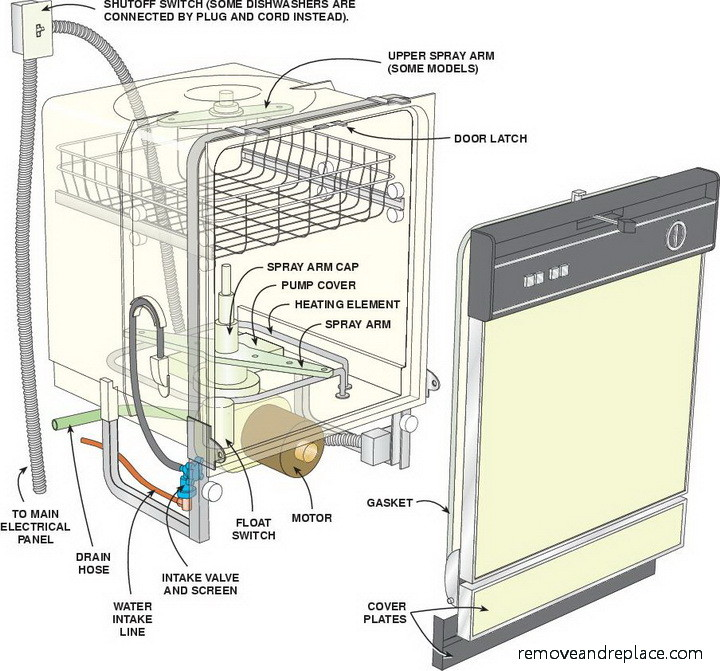 dishwasher schematic diagram