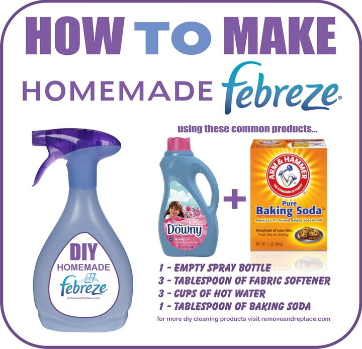 Air Freshener Ingredients Air Freshener But it Can