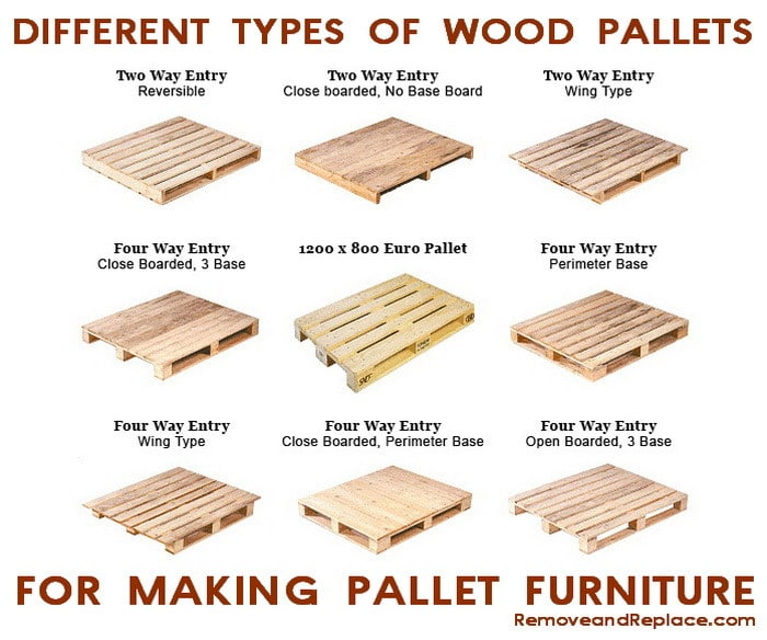 are the different types of pallets to make the best pallet furniture