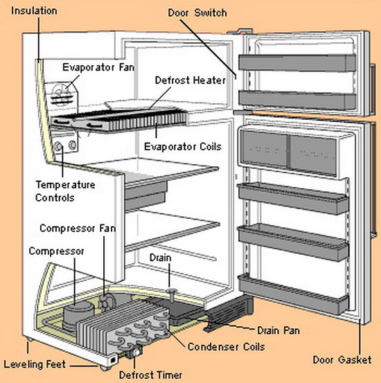 Samsung Refrigerator Parts Diagram