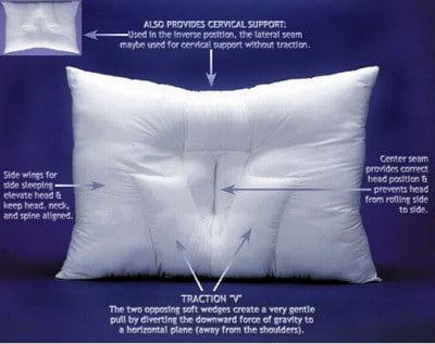 pillow viscofresh dp home advanced com memory pillows sleepjoy amazon contour foam kitchen best
