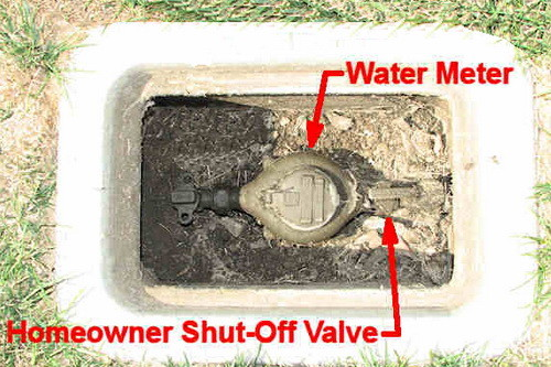 City Water Shutoff Valve Outside