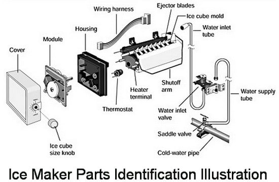 Ge icemaker schematic wire center ge icemaker schematic images gallery cheapraybanclubmaster Image collections