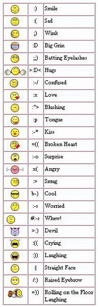 keyboard character emoticons 1