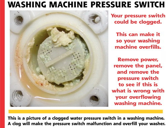 clogged water pressure switch