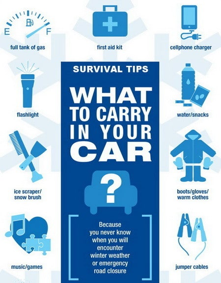 survival kit for car
