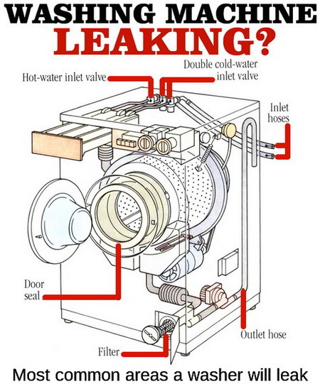 kenmore washing machine leak