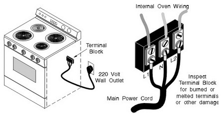 wiring terminals on oven oven range makes clicking sound, power flickers, does not heat  at virtualis.co