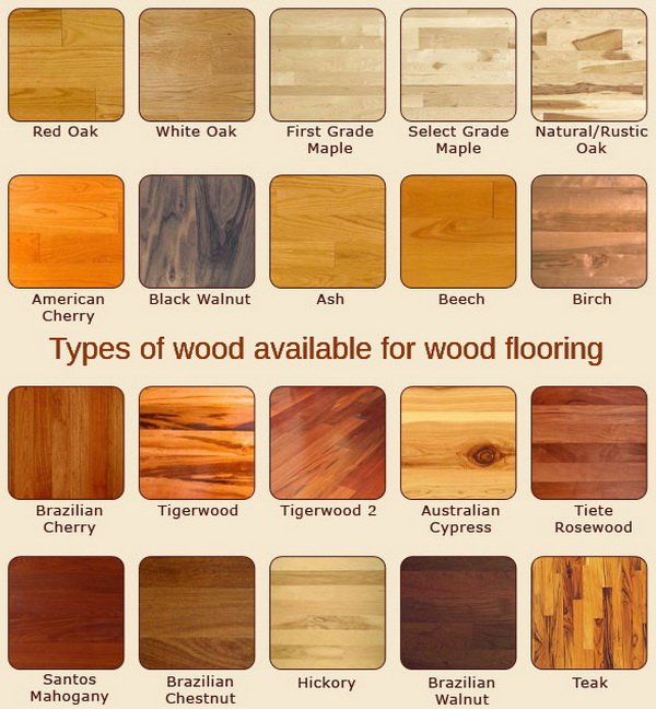 40 beautiful flooring ideas wood concrete tile stone for Types of hardwood floors