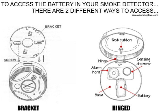 how to fix a smoke detector removeandreplace
