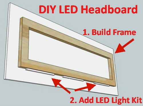 easy DIY led headboard