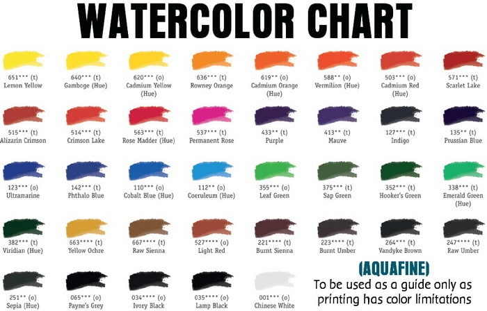 watercolors chart
