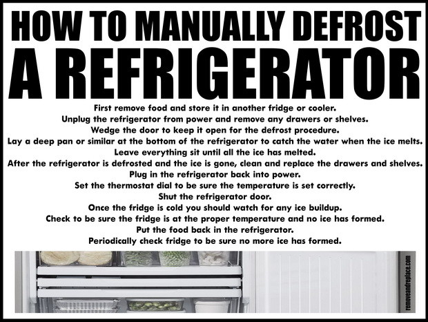How To Fix Ice Buildup In Your Refrigerator  Freezer