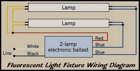 fluorescent light fixture wiring diagram simple fluorescent lighting fixture wiring diagram #2