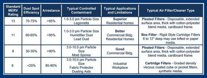 Ac Air Filter Sizes : Air filters replacement home ac filter sizes and types us