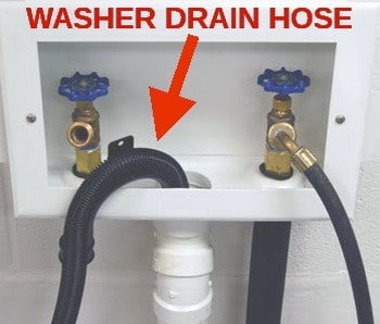 washing machine drain clogged lint