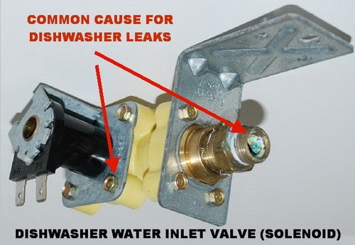 how to repair a dishwasher leaking water
