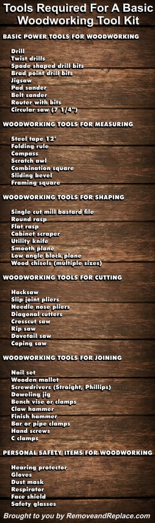 Tools Required For A Basic Woodworking Tool Kit ...