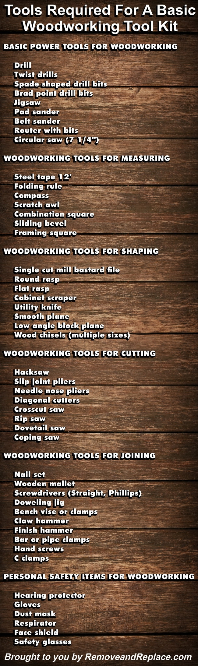 Tools Required For A Basic Woodworking Tool Kit