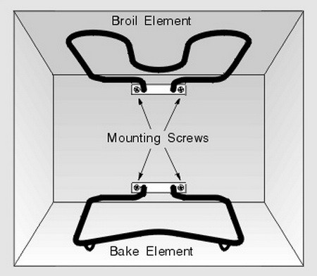 How To Replace An Oven Heating Element