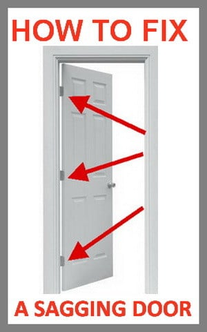 fix sagging door  sc 1 st  RemoveandReplace.com & How To Fix A Door That Is Sagging Or Hitting The Door Frame ...