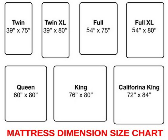 Mattress Dimension Size Chart