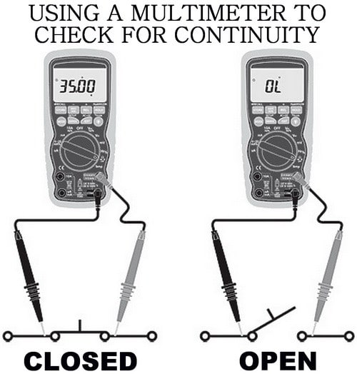 continuity multimeter chart