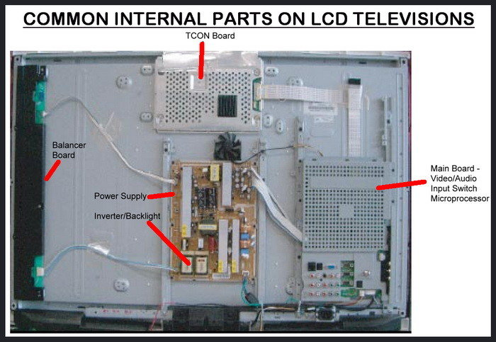 lcd tv parts identification how to fix a broken flat screen lcd led tv with lines or cracks 42 Inch Vizio Wall Mount at fashall.co