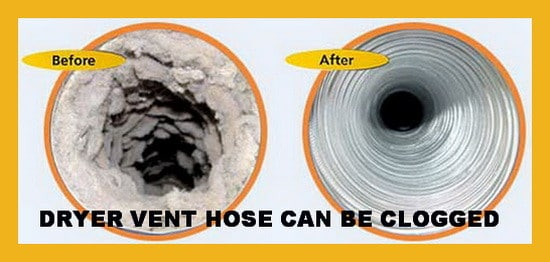 dryer vent hose can be clogged