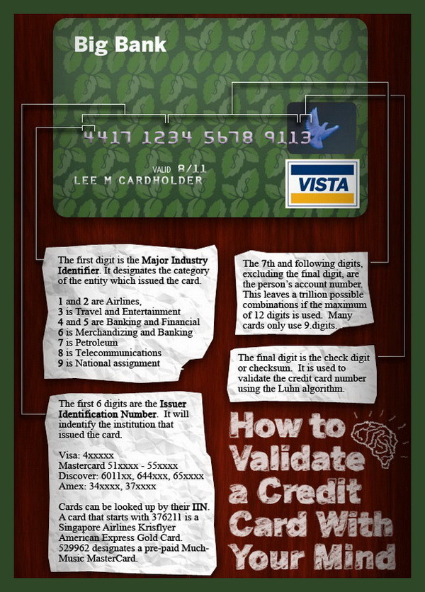 how to validate a credit card