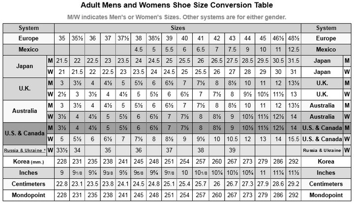 international adult shoe size chart