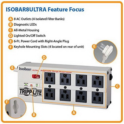 best power strip with surge protection