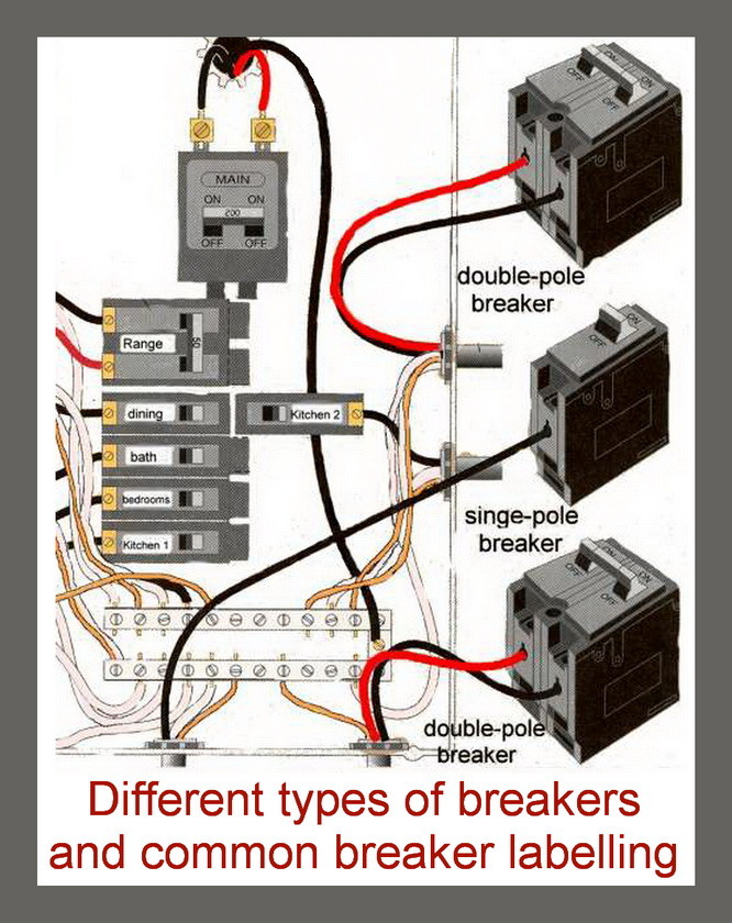 breakers and labelling in breaker box what to do if an electrical breaker keeps tripping in your home Breaker Box Wiring Diagram at sewacar.co