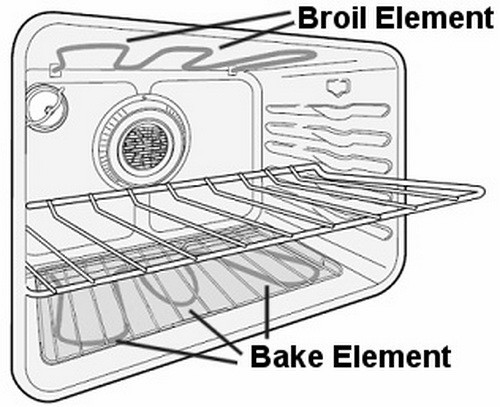 electric oven will not heat removeandreplace com Rheem Thermostat Wiring Furnace Thermostat Wiring