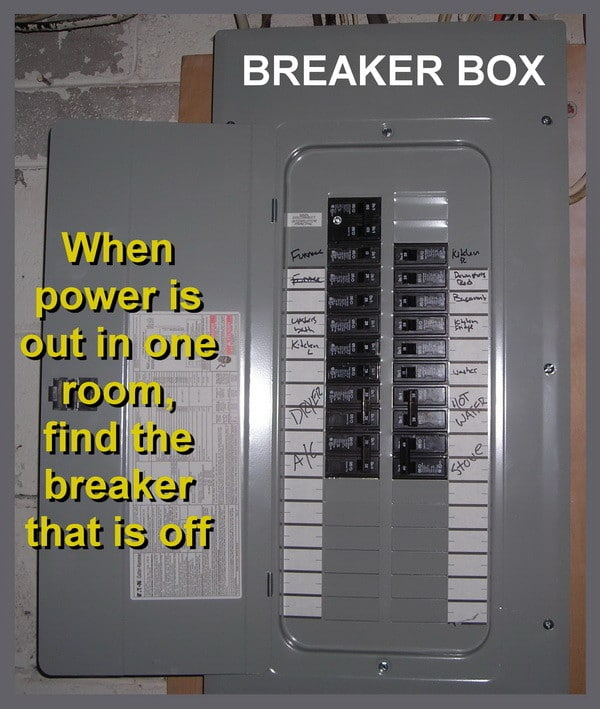 check breaker box for tripped breaker power out in one room but the rest of the house has electricity Ground in Breaker Box at gsmx.co