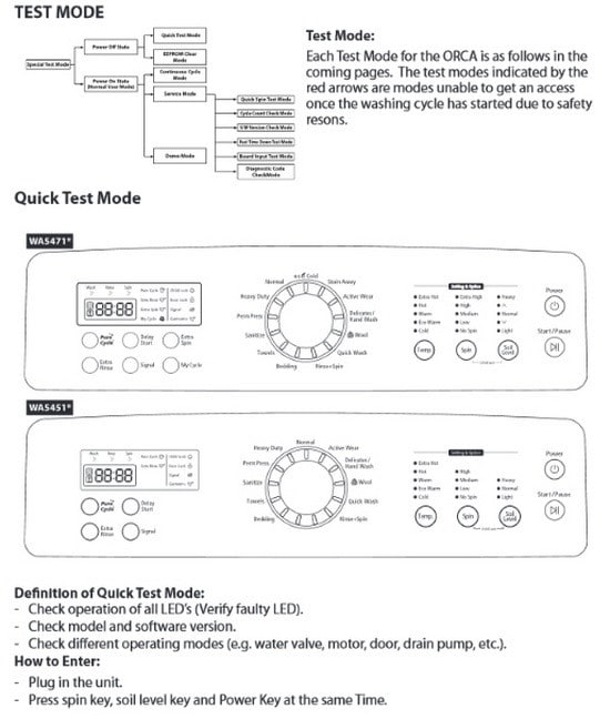 samsung top load quick test mode samsung top load washer model wa5471 wa5451 troubleshooting wiring diagram for samsung vrt washer at bayanpartner.co