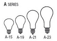 Bulb Sizes Shapes - A Series Bulbs