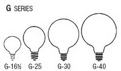 Light Bulb Shapes Types Sizes