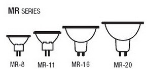 Bulb Sizes Shapes - MR Series Bulbs