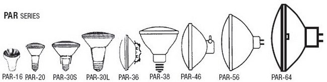 Bulb Sizes Shapes - PAR Series Bulbs