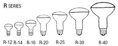 Bulb Sizes Shapes - R Series Bulbs