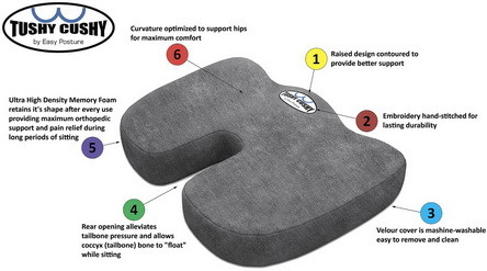 Awesome Tushy Cushy Memory Foam Seat Cushion For Chair Best Comfortable Chair Pillow  For Lower Back Or