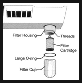 Refrigerator Filter And Housing Parts Breakdown