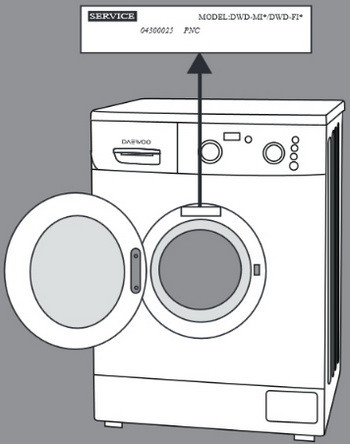 find model number of washing machine