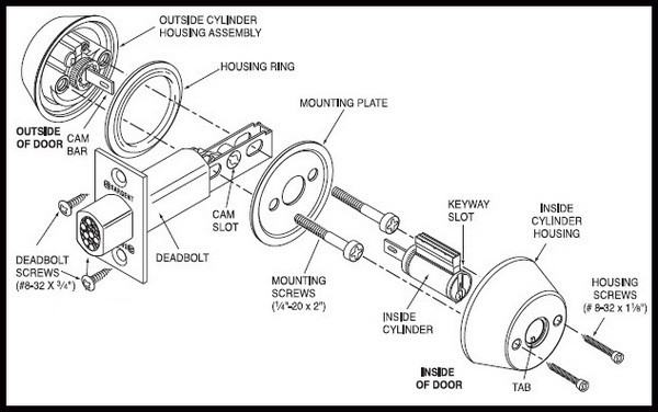 deadbolt door lock parts identification diagram
