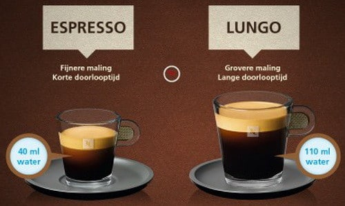 Difference between LUNGO and ESPRESSO size